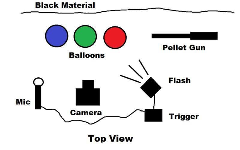 Setup Diagram © Mr Nikon