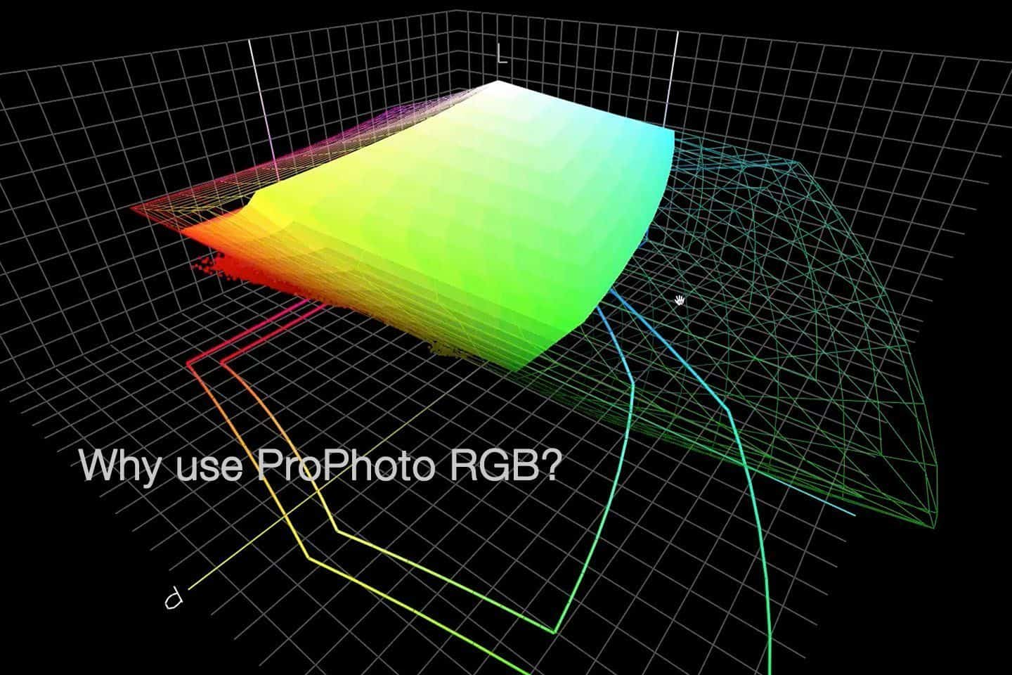 Why Use ProPhoto RGB?