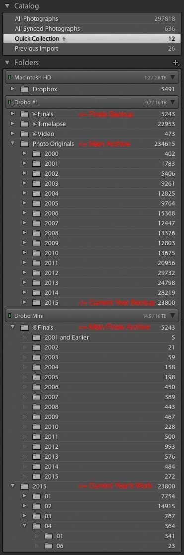 Lightroom Catalog Contents