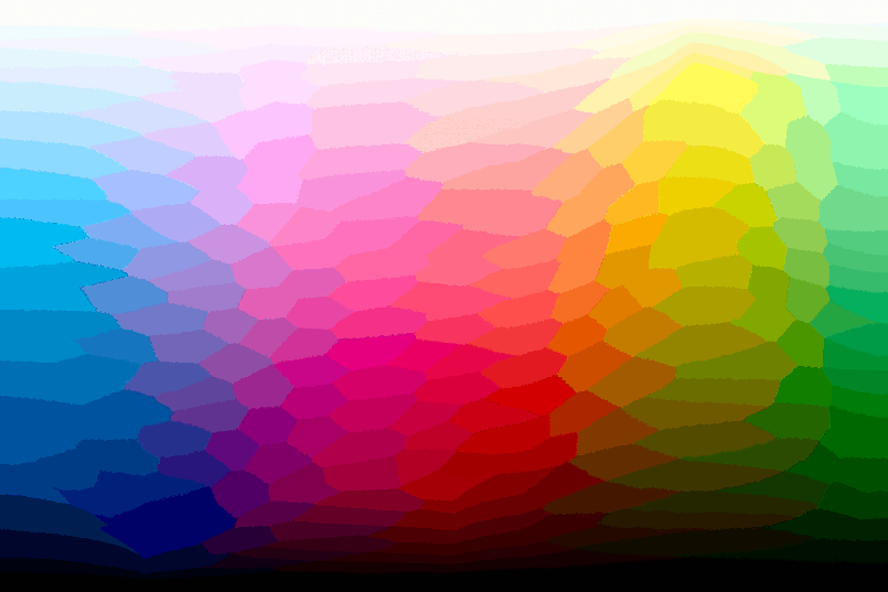 Granger Chart 256 Colors