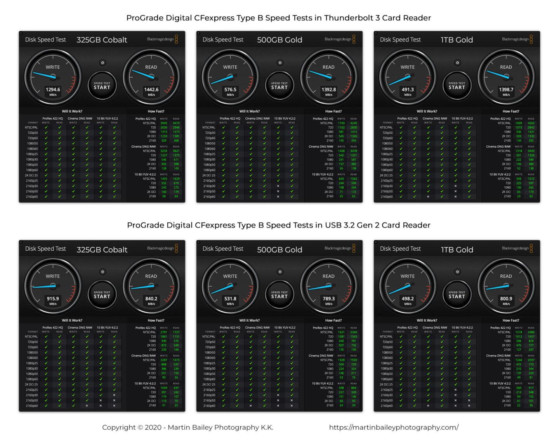 ProGrade Digital CFExpress Type B Disk Speed Tests