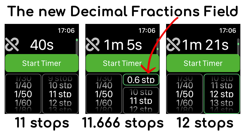 New Decimal Fractions Field